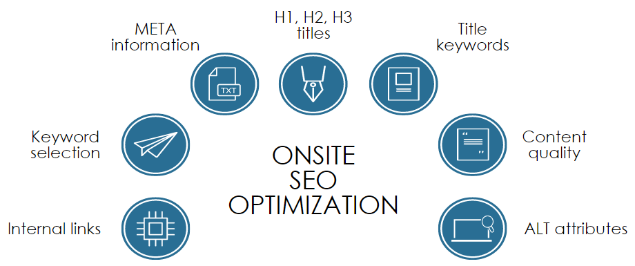 SEO Tips for 2021