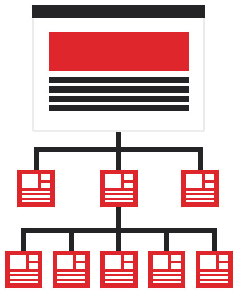 Direct Submit sitemap diagram illustration