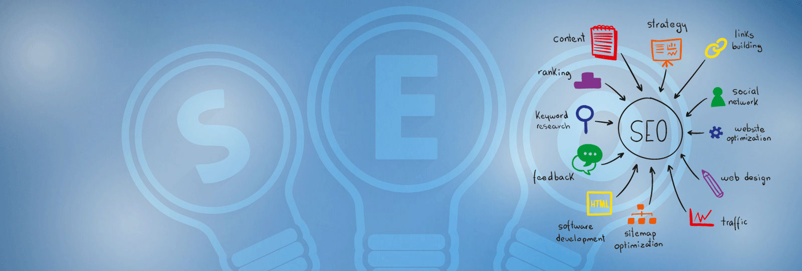 Internal Linking & its Impact on SEO